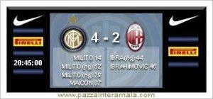Inter menang 4-2 atas Milan