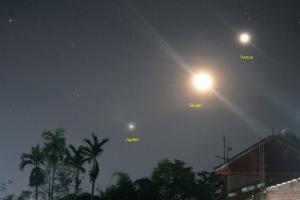 Jupiter, Bulan, Venus