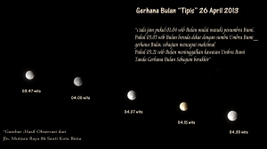 Kota Bima_Gerhana Bulan 260413
