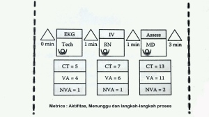 metrics vsm