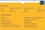 Info Beasiswa LPDP_Bidang prioritas